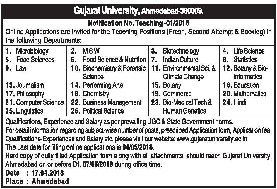 Gujarat University Recruitment 2018
